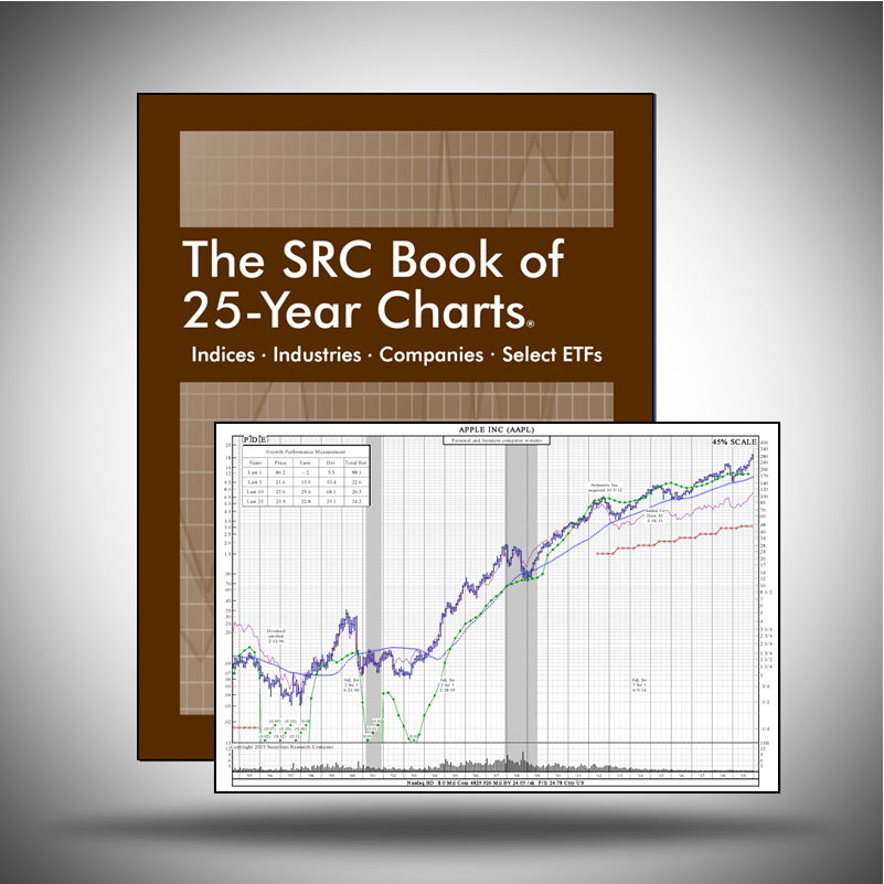 25-year-book-chart