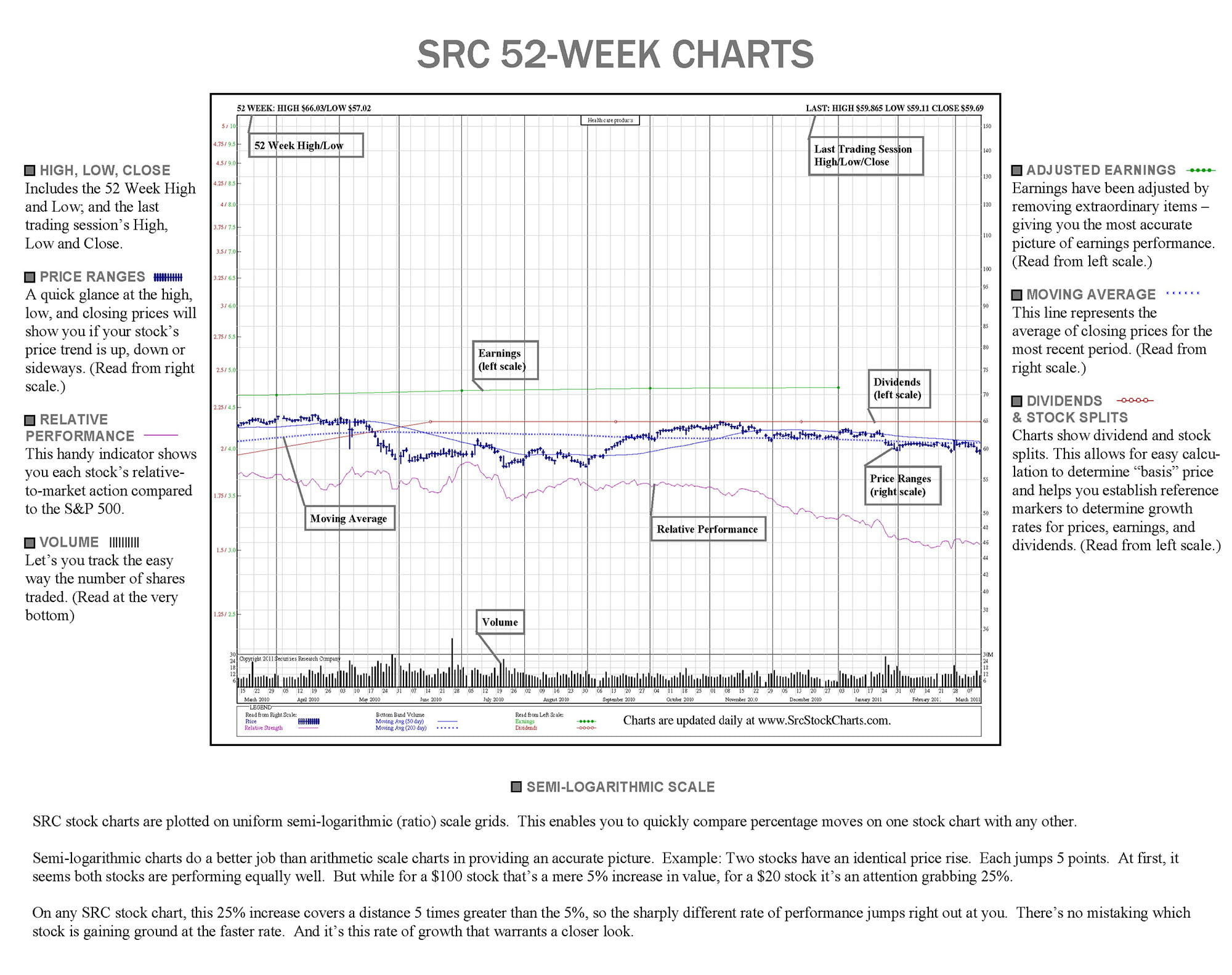 Plug Power Stock (PLUG) 25-Year Chart | Securities Research Company