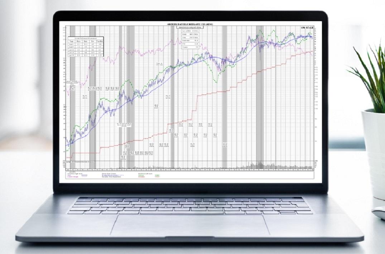 ChartScreen Fundamental Research