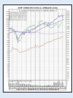 Dow Jones Industrial Average Chart 10-Years