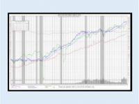 Dow Jones Chart History 50-Years