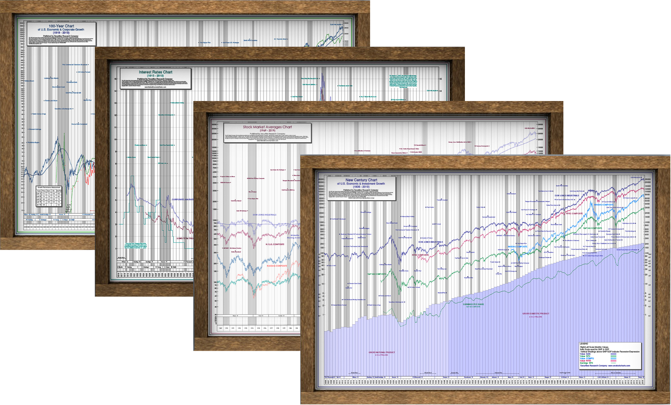 Stock Market Chart Posters
